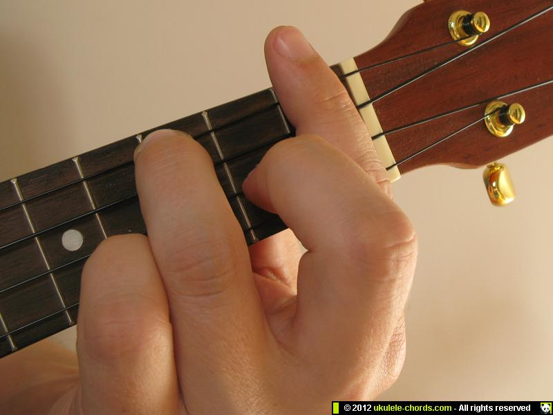 Chord Chart B: Bbm ukulele chord | How to play a Bbm on the soprano. For alu2026 | Flickr,Chart