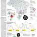 Rede hidrelétrica brasileira