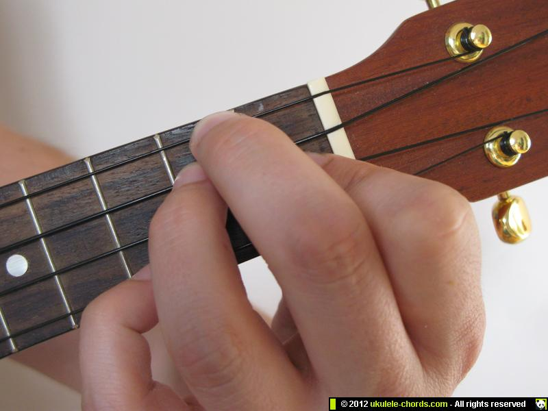 Dm7 Ukulele Chord How To Play A Dm7 On The Soprano For Al Flickr