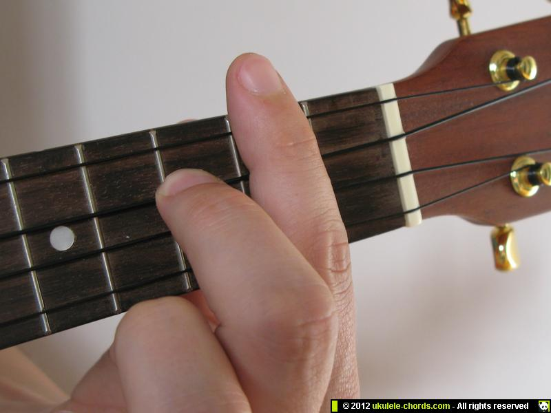 Chord Chart B: B7 ukulele chord | How to play a B7 on the soprano. For alteu2026 | Flickr,Chart