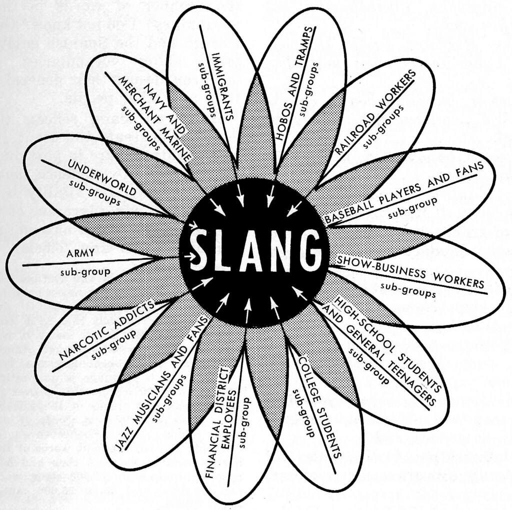 origins of american slang diagram
