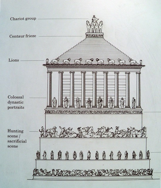 Reconstruction of one of the short sides of the Mausoleum, showing the possible position of the sculptures, Mausoleum at Halicarnassus, British Museum