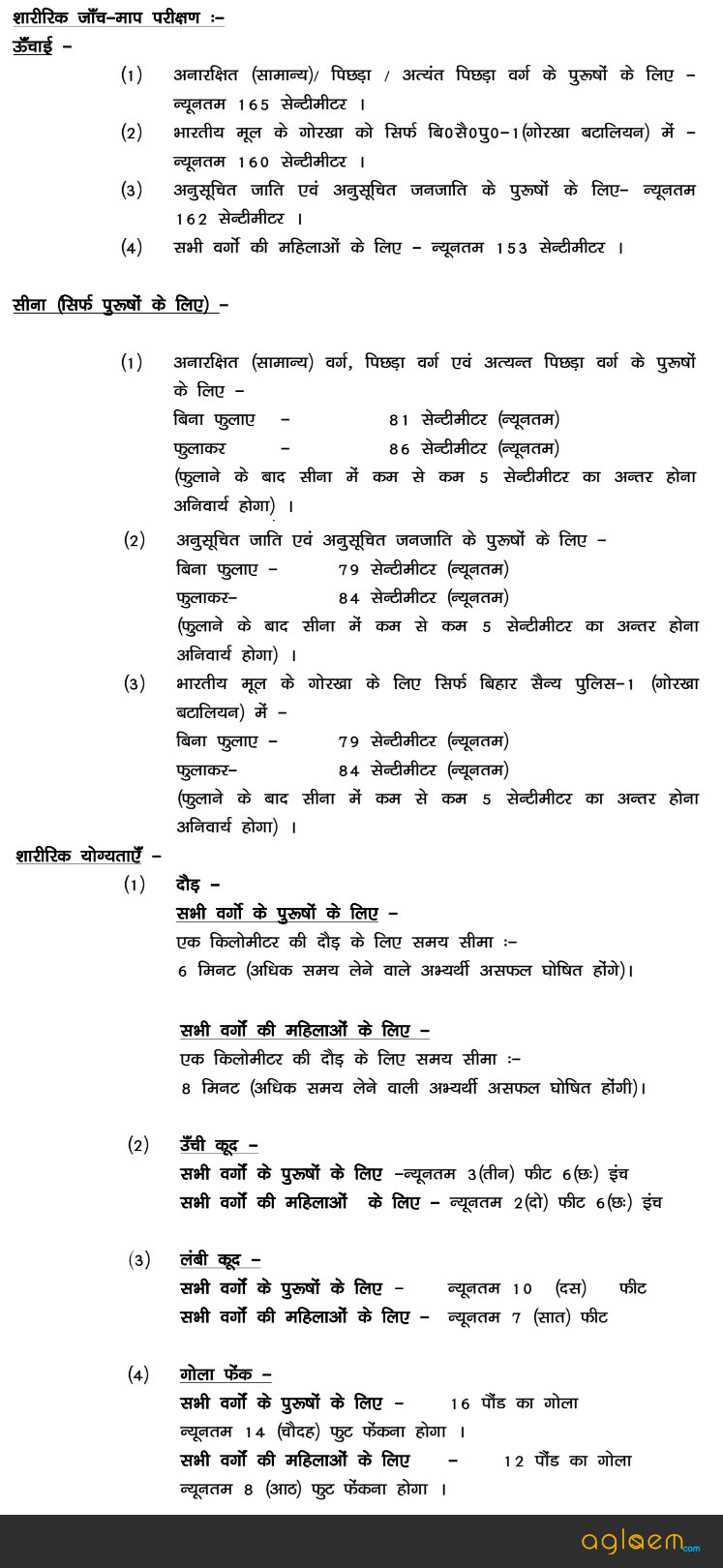 Bihar Police Recruitment 2016