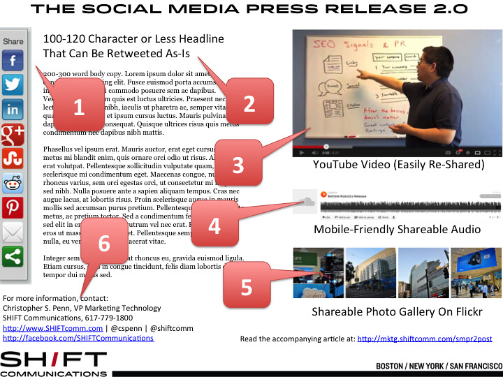 write a press release for social media