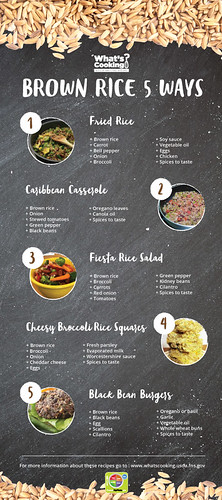 Brown Rice 5 Ways infographic