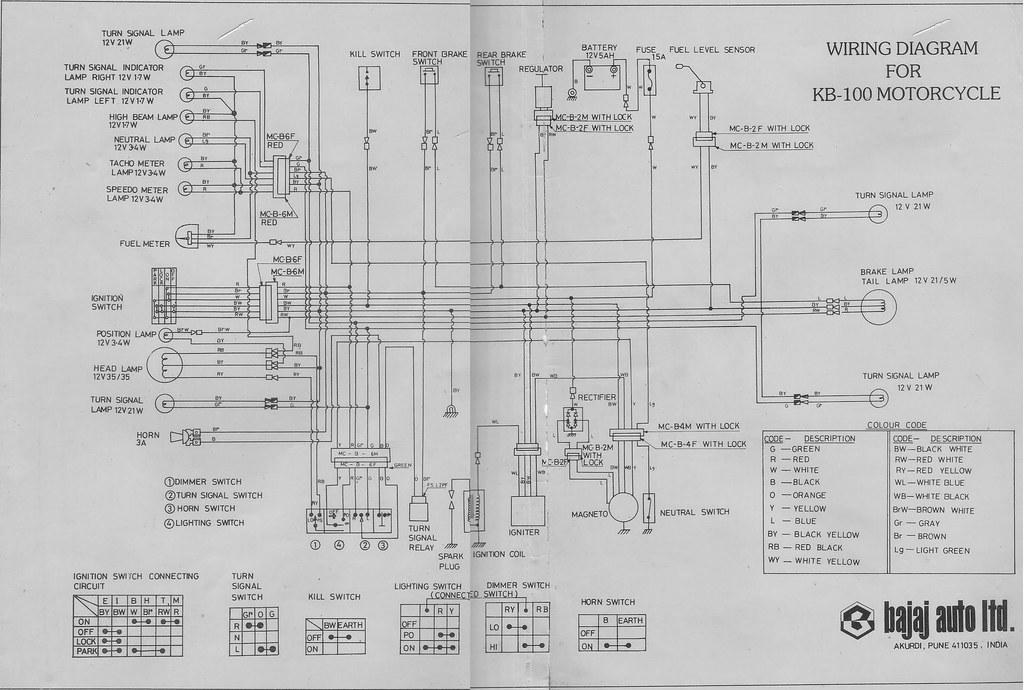 wiring diagram 2001 kawasaki ke 100 technical diagrams Kawasaki Motorcycle Diagrams