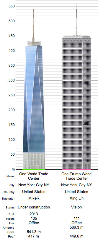 WTC      Diagram    for One World Trade Center  NYC  NY   Brian