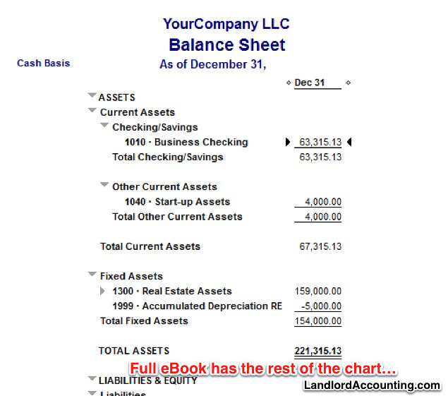sample balance sheet landlord accounting quickbooks flickr