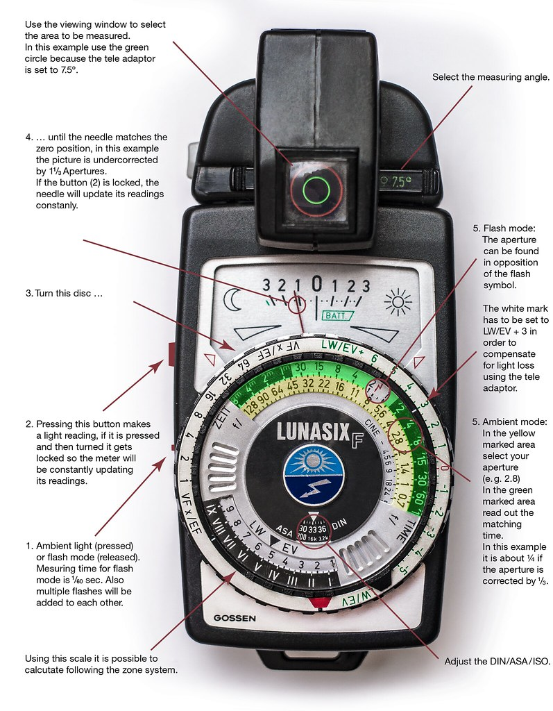 ... _MG_3272 Gossen Lunasix F Luna Pro F Manual Handbook the most important  features overview   by