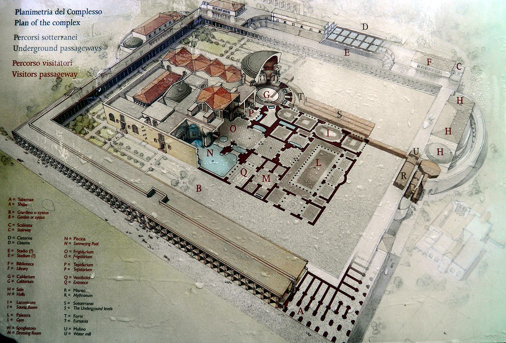 plan of the complex of the baths of caracalla caelian hil