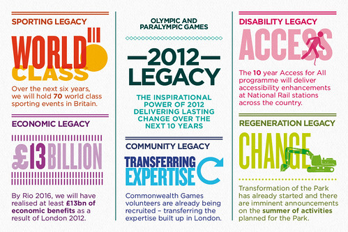 London 2012 Olympic and Paralympic legacy graphic | by The Department for Culture, Media and Sport