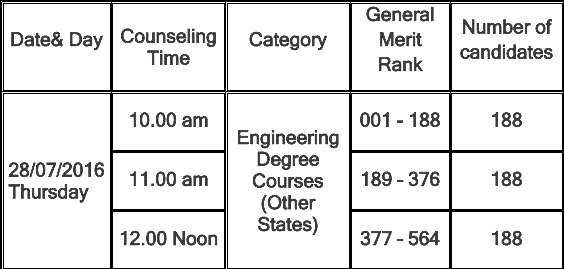 Centac Btech counselling schedule