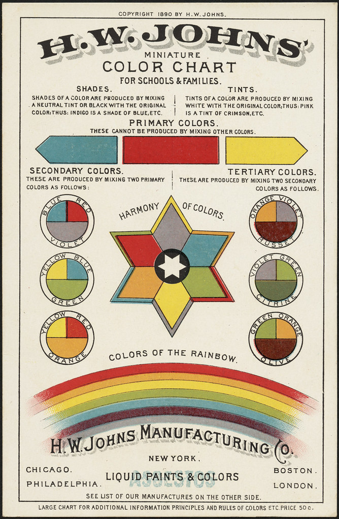 Responsibility Chart: H. W. Johns7 miniature color chart for schools 6 families u2026 | Flickr,Chart