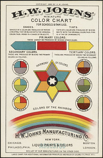 H. W. Johns' miniature color chart for schools & families [front] | by Boston Public Library