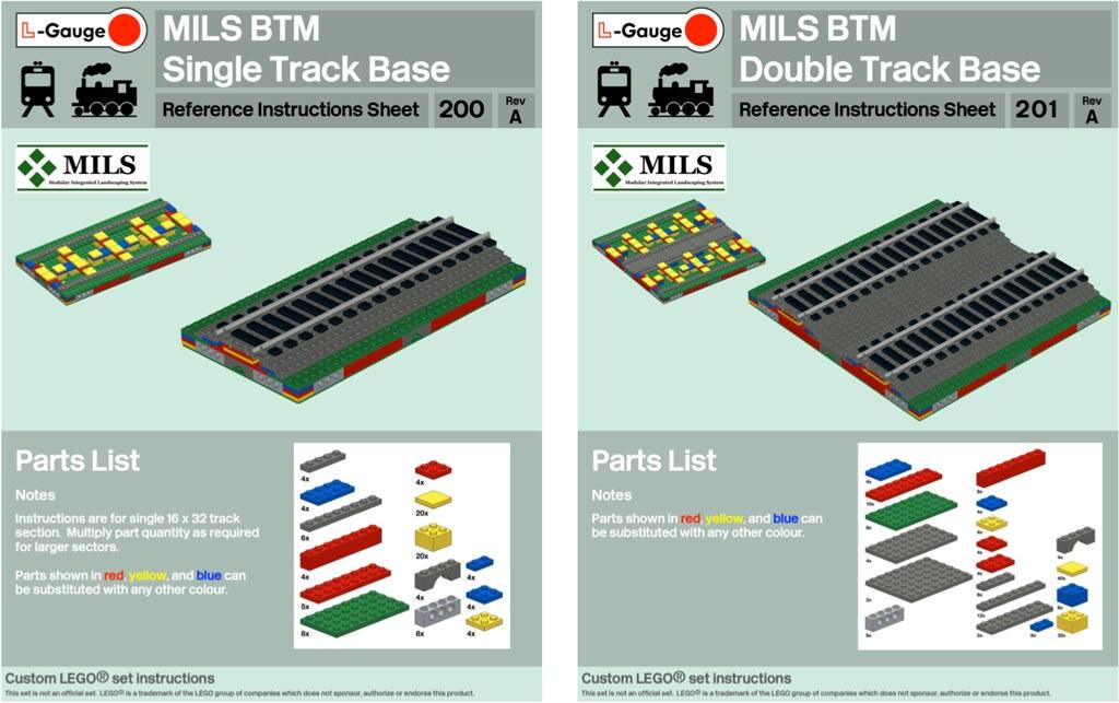 Mils Instructions For Btm Track Bases Ive Prepared Instru Flickr