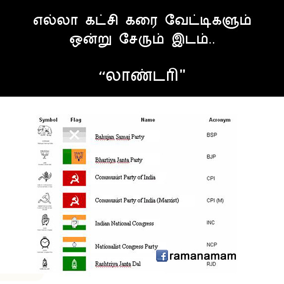 Indian Political Parties Flags