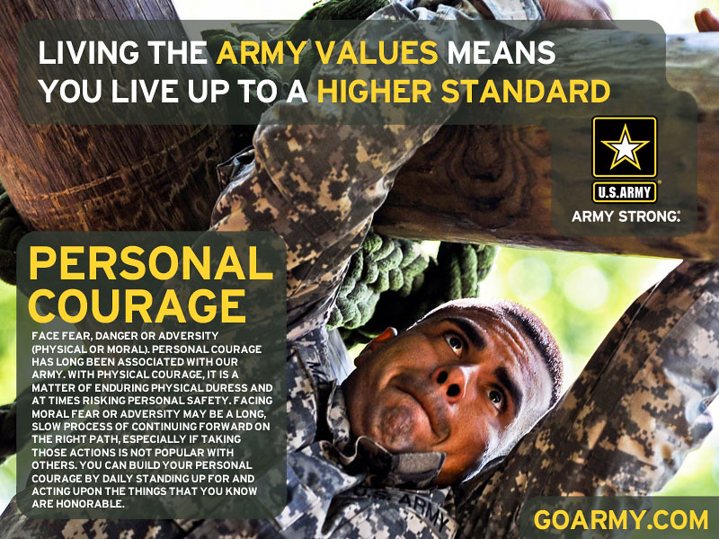 army personal courage Basic combat training (bct) army values leader presentations, which includes, living the army values, loyalty, duty, respect, selfless service, honor, integrity and personal courage videos.