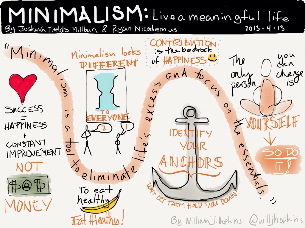 Minimalism live a meaningful life a sketchnote inspired for Living life as a minimalist