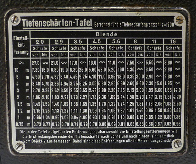 Welta weltix tiefensch rfen tafel flickr photo sharing - Tafel tv vintage ...