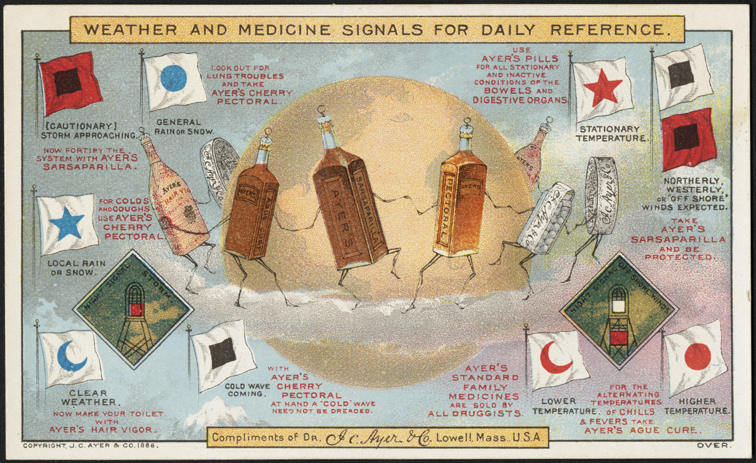 Image of an 1886 poster, colorful, depicting a number of signals or flags bearing symbols for various weather conditions and medicine types, at the center of the image is a circle of dancing medicine bottles and containers