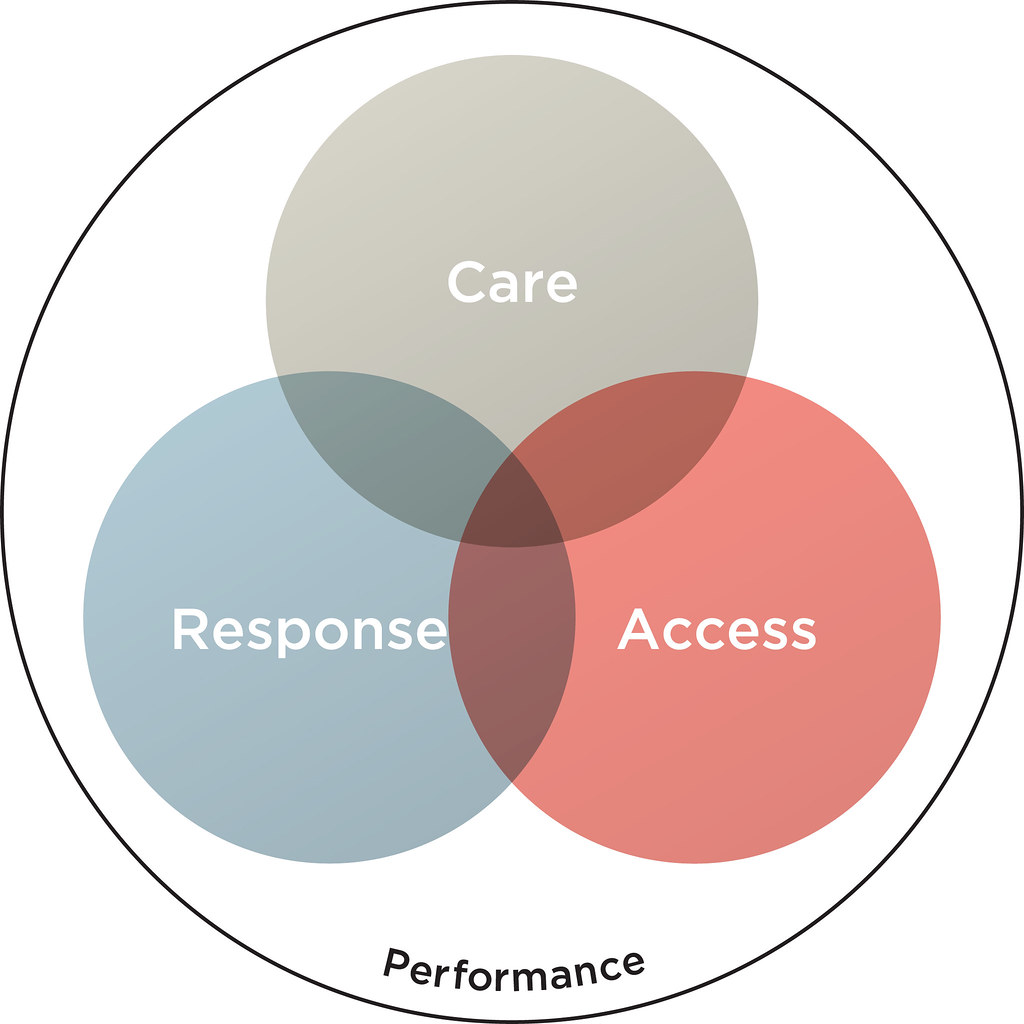 Service design from insight to implementation