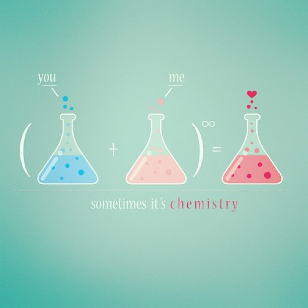 the importance of chemistry in photography Used in wet chemistry photography with the capture and processing of digital   images of the internal organs of living beings have been important tools for.