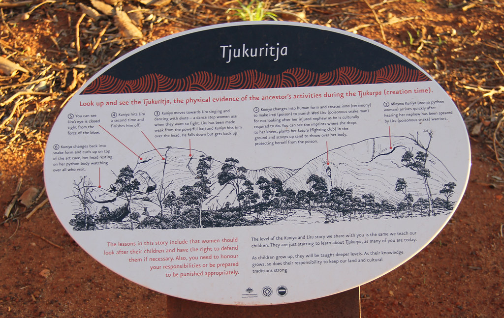 Ayers Rock Geology Sign Geology Ayers Rock