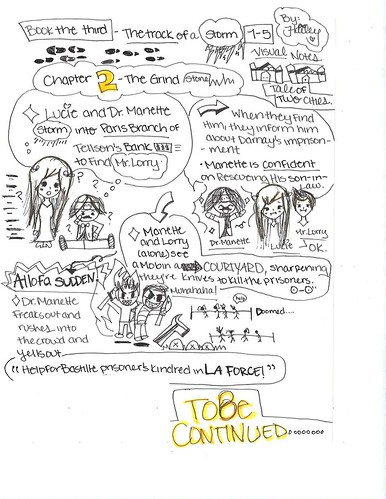 haileyp_sketchnote_Page_2 | by dothgrin