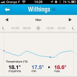 Mesure de la temp rature de la pi ce avec la balance with flickr - Temperature de la piece ...
