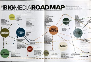 The Big Media Roadmap | by Catablogger