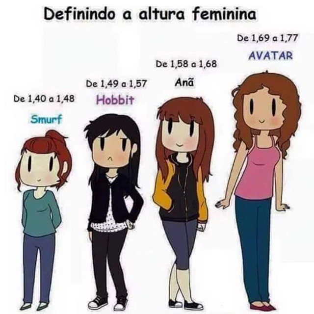 Definition of the female height lol fun cute girls flickr definition of the female height lol fun cute girls by voltagebd Choice Image