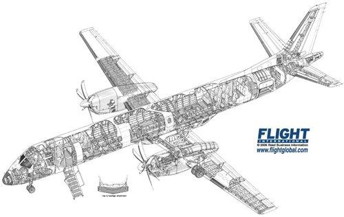 saab 340 engine diagram