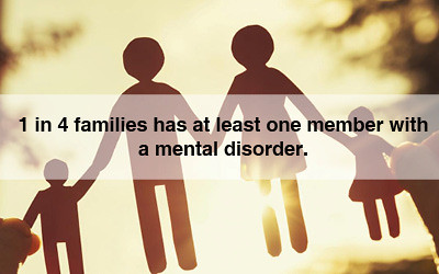 1 in 4 families has at least one member with a mental disorder thumbnail