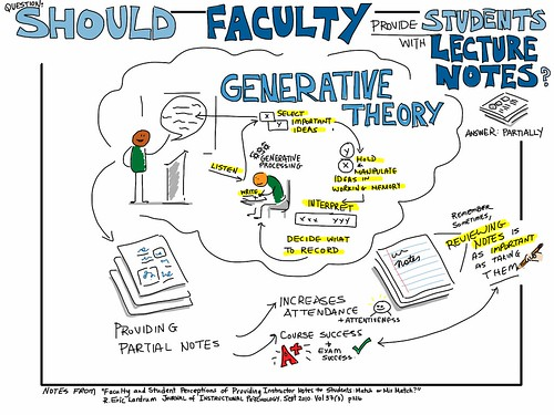 Should faculty provide students with lecture notes? | by giulia.forsythe