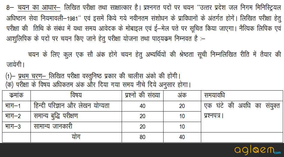 Uttar Pradesh (UP) Jal Nigam (JN) Result 2016