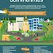 CED-Communities