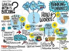 Can You Make Money Bitcoin Mining 2014 Toyota