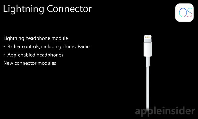 Lighting interface for Apple to launch a high quality audio