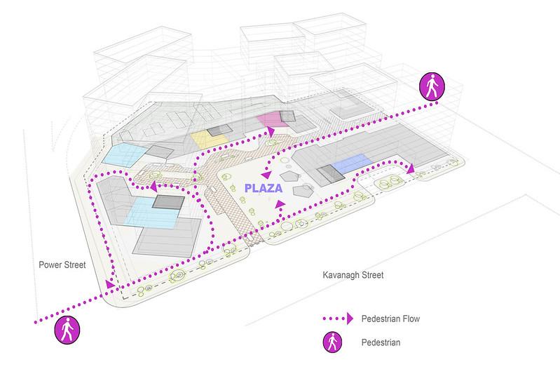Проект комплекса небоскребов Kavanagh Street для Мельбурна от Benoy
