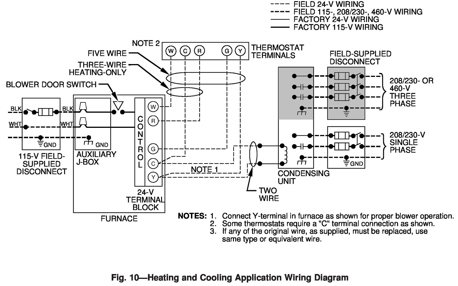 Propane Heat Control Wiring Diagram Daily Update For Bryant 395cav 28 Images