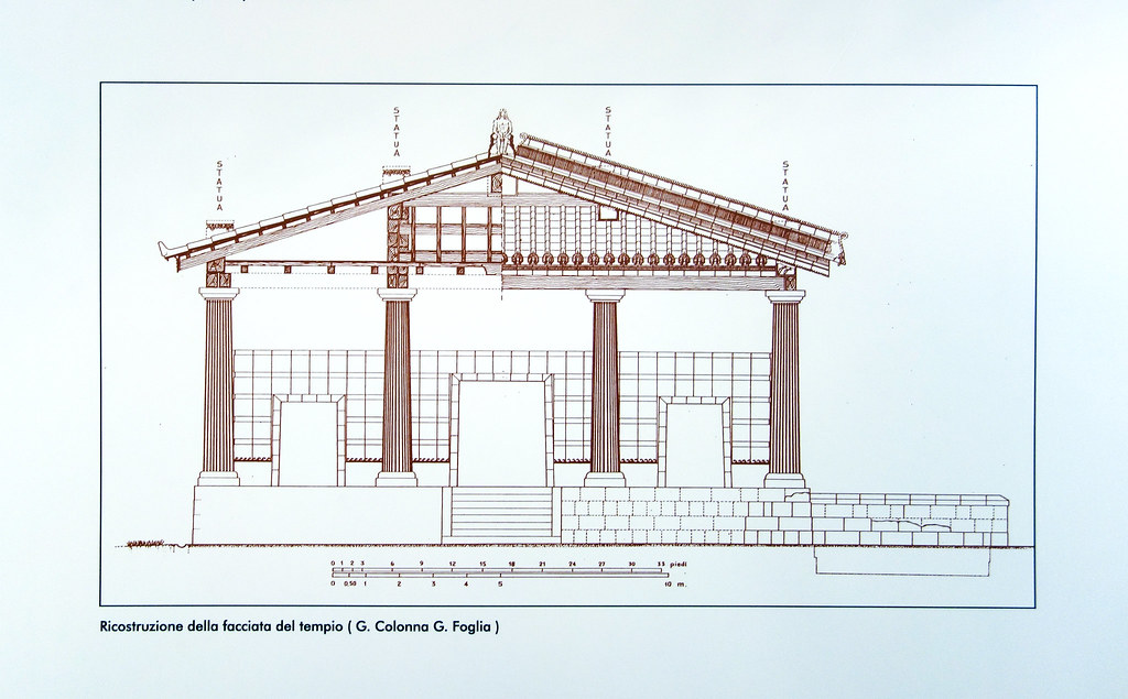 Etruscan Temple Elevation Front Reconstruction Of An
