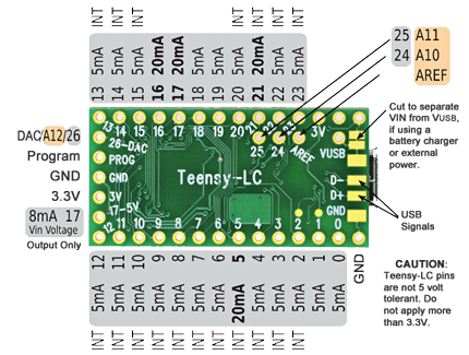 Teensy-LC Back Side Pinout