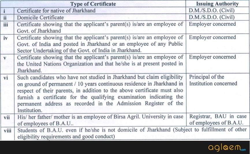 BIRSA Agriculture University PG Admission 2017 18