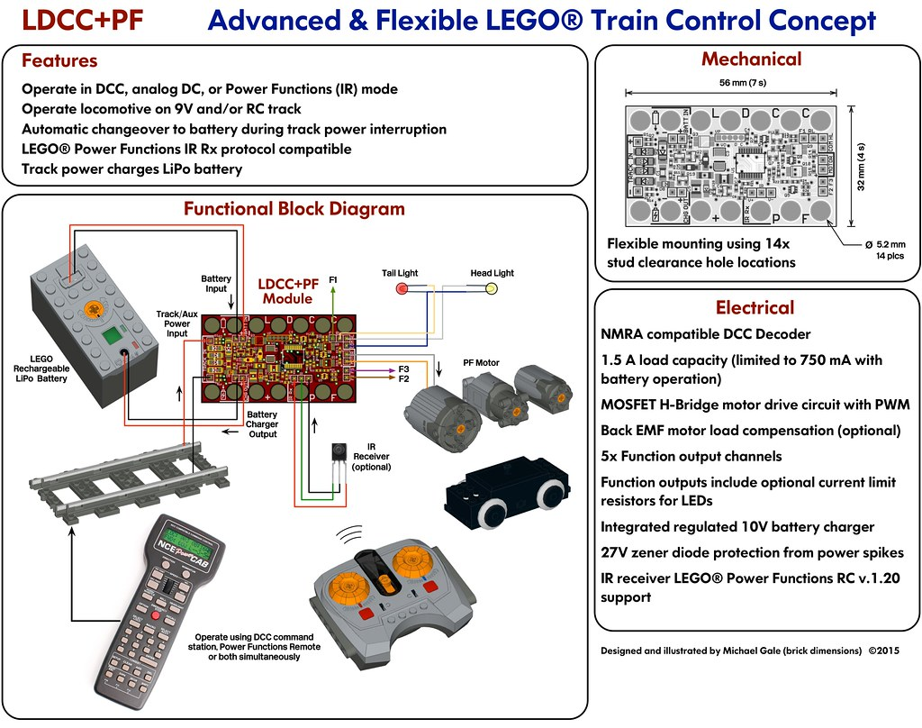 New Concept For Lego Train Control I Have Been Struggling Flickr Alpha Battery Charger Wiring Diagram By Michaelgale