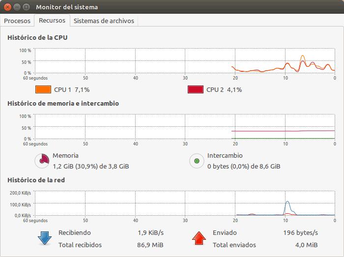 consumo-chrome-ubuntu-1404.png