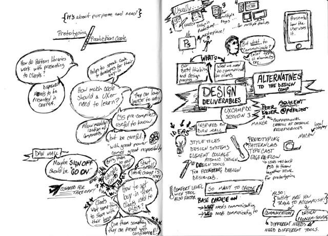 sketchnote-uxcampdc-peter-kaiser