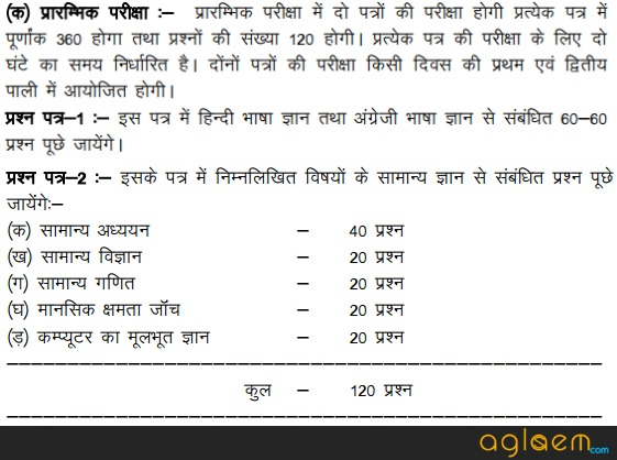 Jharkhand Diploma Level Combined Competitive Examination 2016   2017
