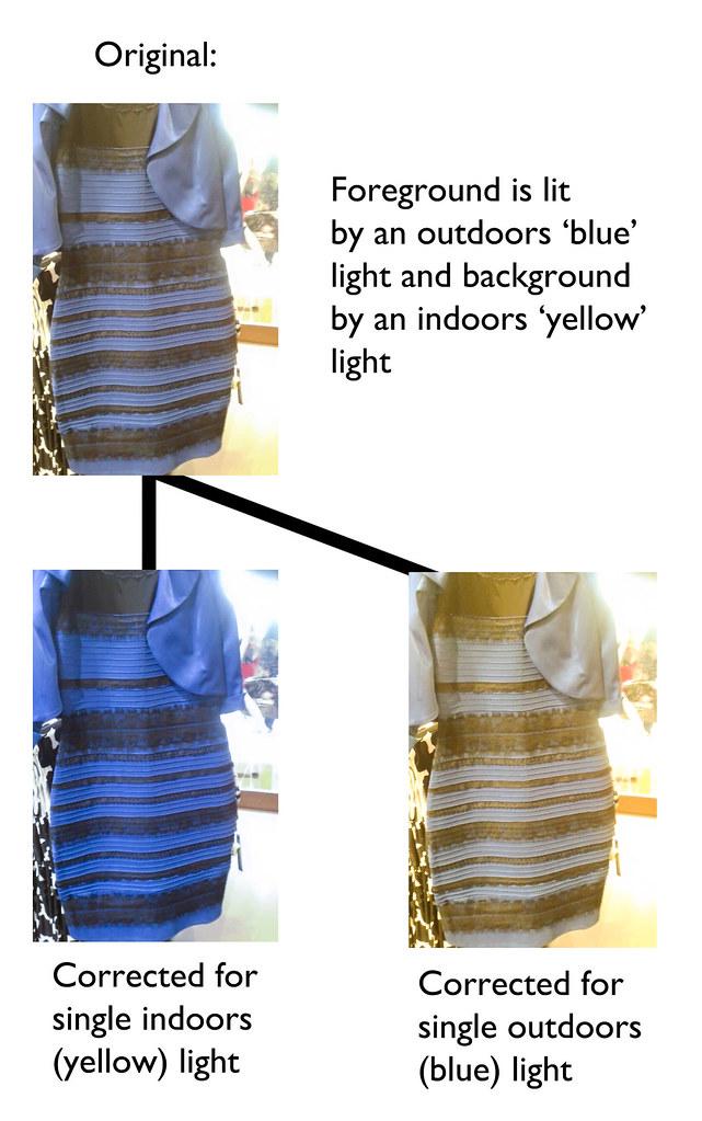 Thedress Illusion Corrected Tints Bhautik Joshi Flickr