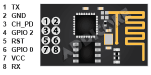 Addicore ESP8266 Module Pinout Diagram