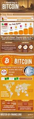 Bitcoin Namecoin Litecoin